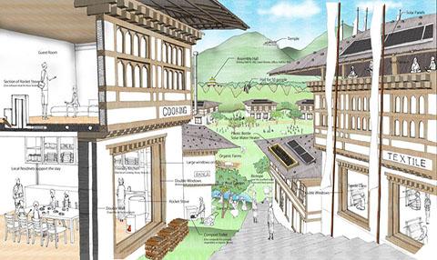 GNH Center in Bhutan